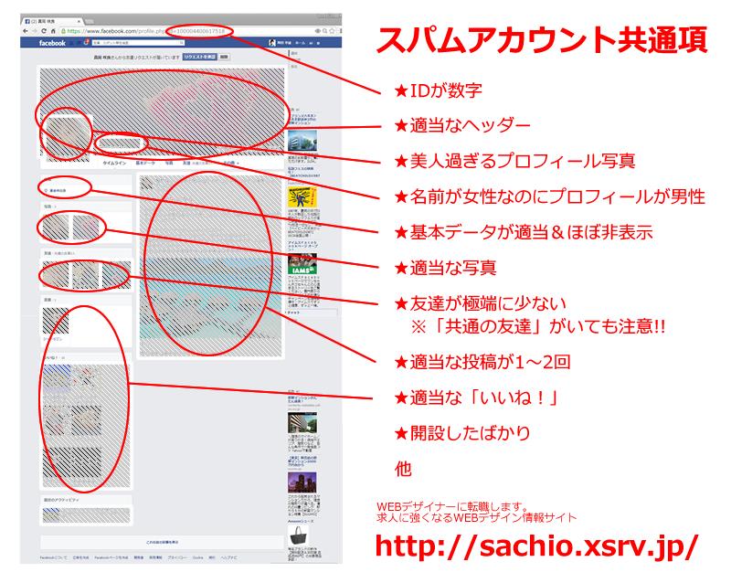 facebookスパムアカウント共通項乗っ取り対策